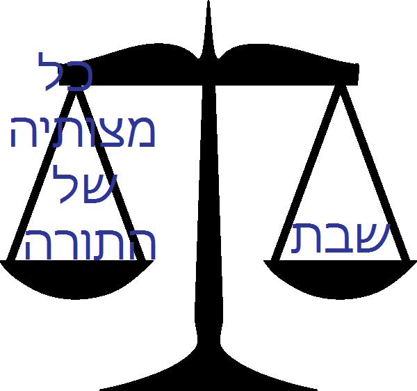 מצות שבת שקולה כנגד כל מצותיה של התורה